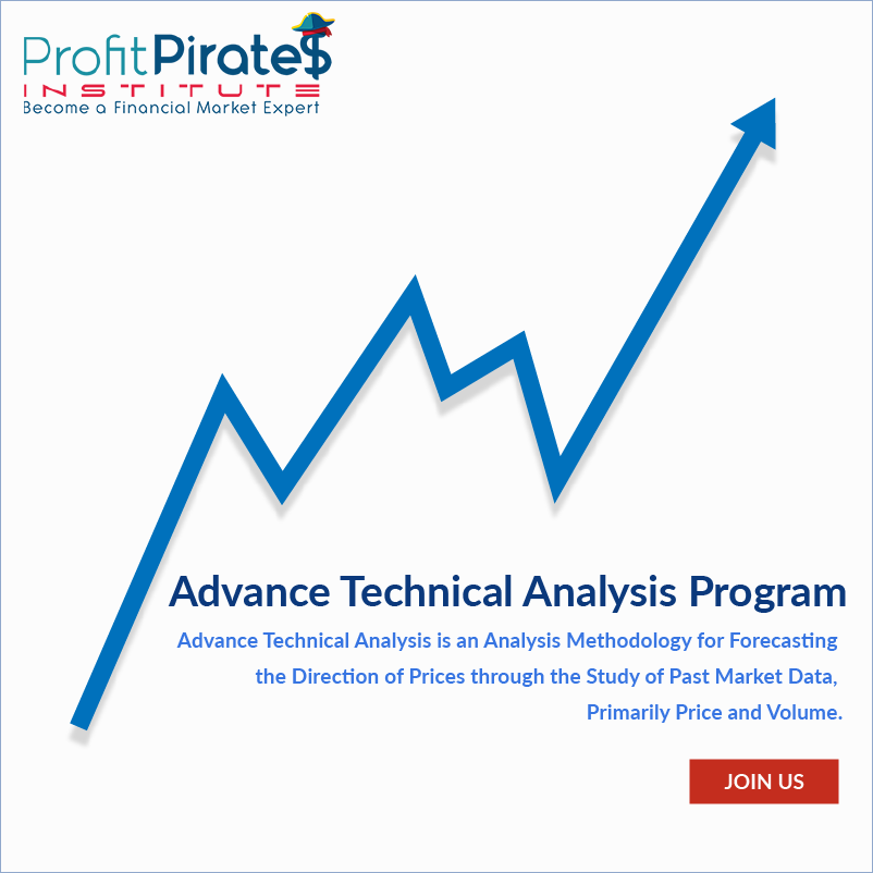 Advance Technical Analysis Program Course